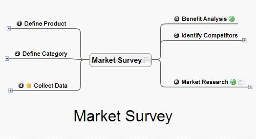 090131-MarketSurvey3.jpg